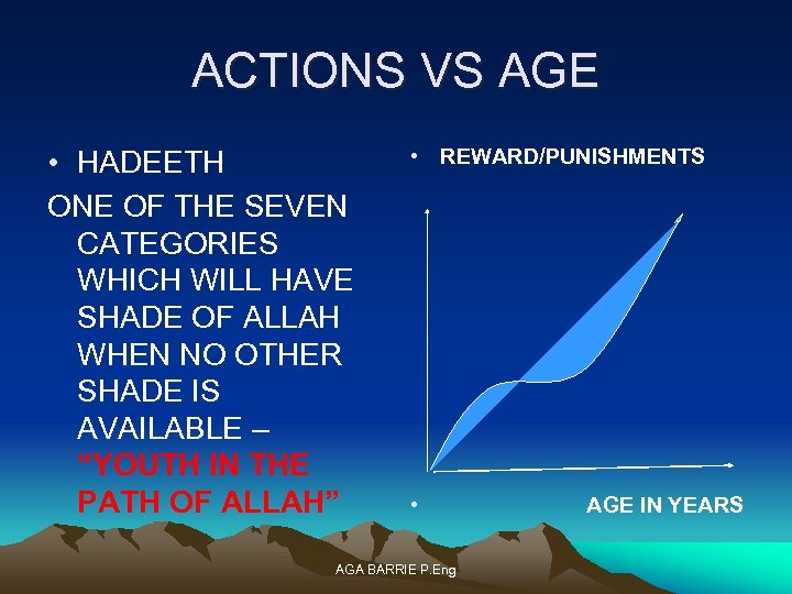 ACTIONS VS AGE • HADEETH ONE OF THE SEVEN CATEGORIES WHICH WILL HAVE SHADE