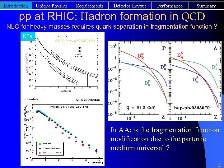 Introduction Unique Physics Requirements Detector Layout Performance Summary pp at RHIC: Hadron formation in