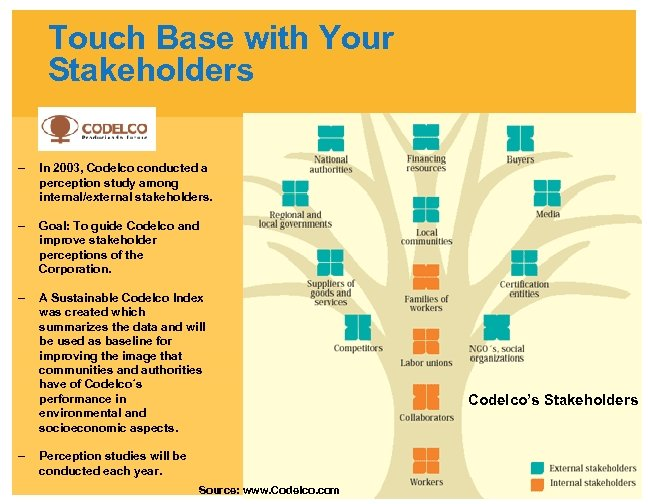 Touch Base with Your Stakeholders – In 2003, Codelco conducted a perception study among