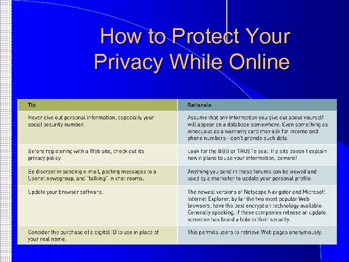 How to Protect Your Privacy While Online