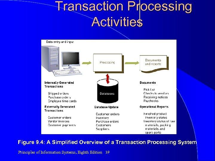Transaction Processing Activities Figure 9. 4: A Simplified Overview of a Transaction Processing System