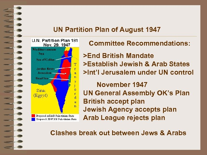UN Partition Plan of August 1947 Committee Recommendations: >End British Mandate >Establish Jewish &