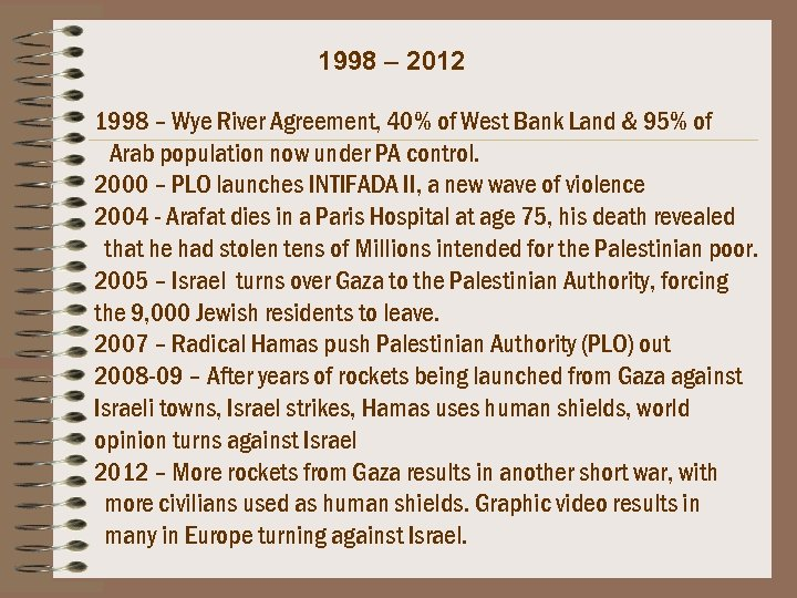1998 – 2012 1998 – Wye River Agreement, 40% of West Bank Land &