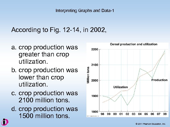 Interpreting Graphs and Data-1 According to Fig. 12 -14, in 2002, a. crop production