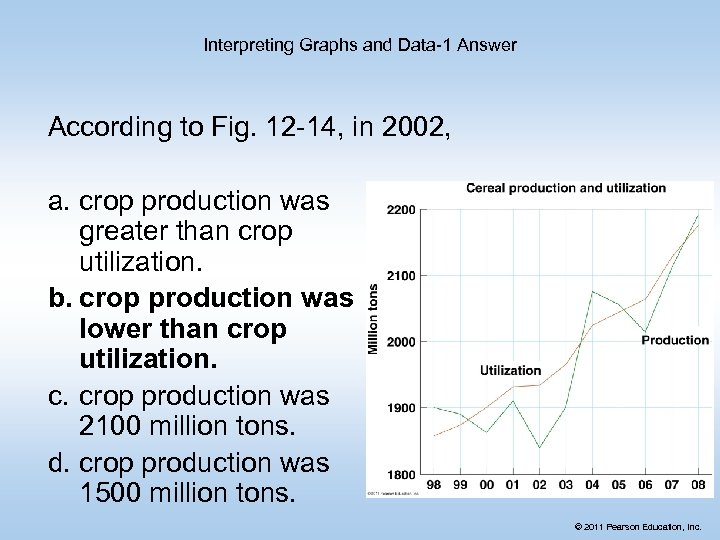 Interpreting Graphs and Data-1 Answer According to Fig. 12 -14, in 2002, a. crop