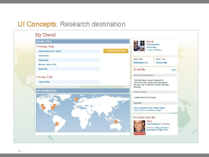 UI Concepts: Research destination | Ethnographic Research: : May 2007 Yahoo! Inc. . Confidential