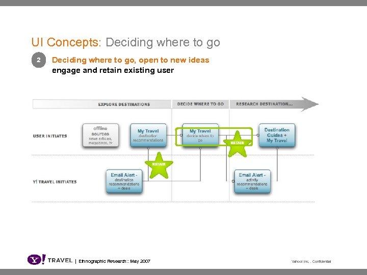 UI Concepts: Deciding where to go 2 Deciding where to go, open to new