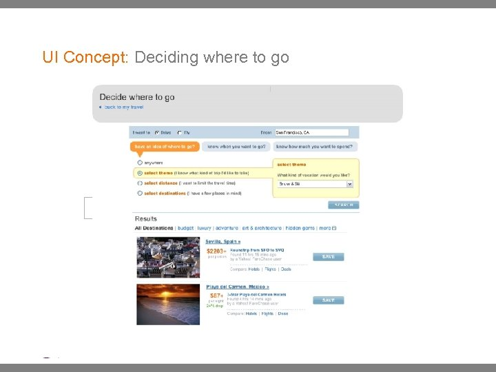 UI Concept: Deciding where to go | Ethnographic Research: : May 2007 Yahoo! Inc.