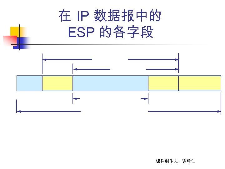 在 IP 数据报中的 ESP 的各字段 课件制作人:谢希仁