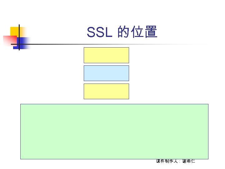 SSL 的位置 课件制作人:谢希仁