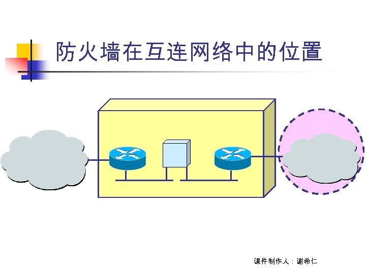 防火墙在互连网络中的位置 课件制作人:谢希仁