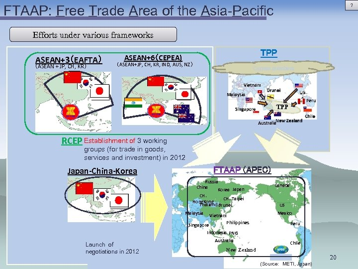 7 FTAAP: Free Trade Area of the Asia-Pacific Efforts under various frameworks ASEAN+3(EAFTA) (ASEAN+JP,