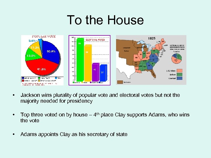To the House • Jackson wins plurality of popular vote and electoral votes but