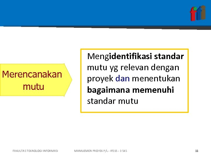 Merencanakan mutu FAKULTAS TEKNOLOGI INFORMASI Mengidentifikasi standar mutu yg relevan dengan proyek dan menentukan