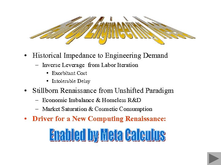 • Historical Impedance to Engineering Demand – Inverse Leverage from Labor Iteration •