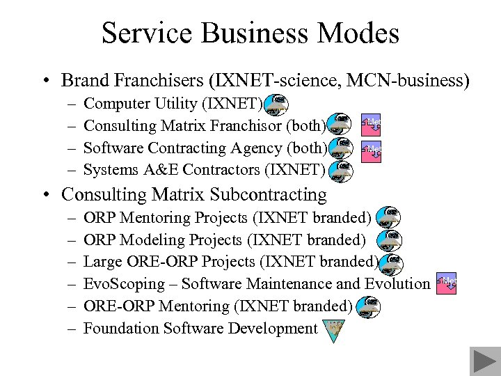 Service Business Modes • Brand Franchisers (IXNET-science, MCN-business) – – Computer Utility (IXNET) Consulting