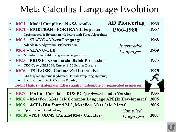 Meta Calculus Language Evolution • • MC 1 – Model Compiler – NASA Apollo