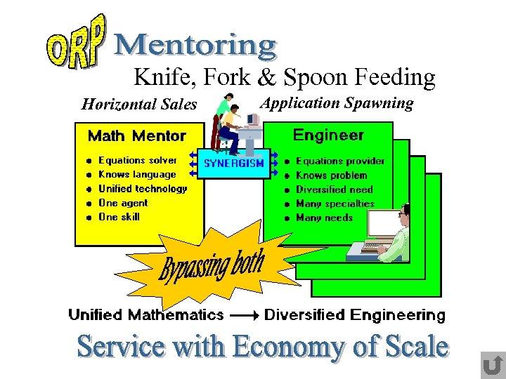 Knife, Fork & Spoon Feeding Horizontal Sales Application Spawning