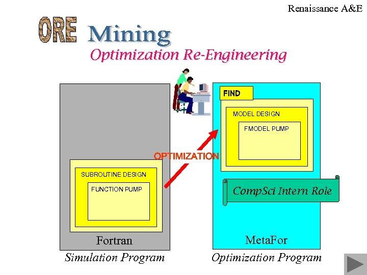 Renaissance A&E Optimization Re-Engineering FIND MODEL DESIGN FMODEL PUMP OPTIMIZATION SUBROUTINE DESIGN FUNCTION PUMP