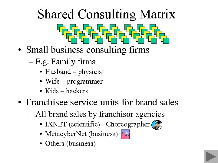 Shared Consulting Matrix • Small business consulting firms – E. g. Family firms •