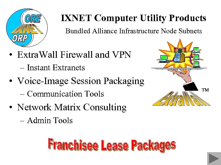 IXNET Computer Utility Products Bundled Alliance Infrastructure Node Subnets • Extra. Wall Firewall and