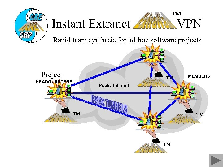 ™ Instant Extranet VPN Rapid team synthesis for ad-hoc software projects Project ™ HEADQUARTERS