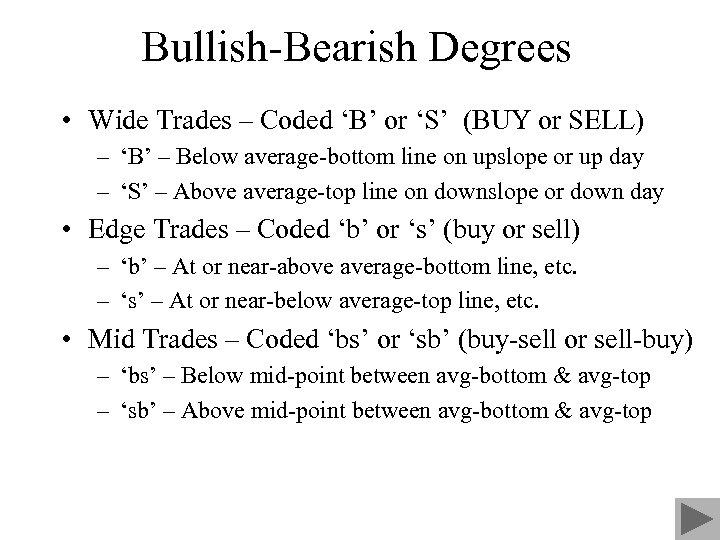 Bullish-Bearish Degrees • Wide Trades – Coded 'B' or 'S' (BUY or SELL) –