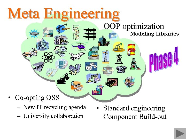 OOP optimization Modeling Libraries • Co-opting OSS – New IT recycling agenda – University