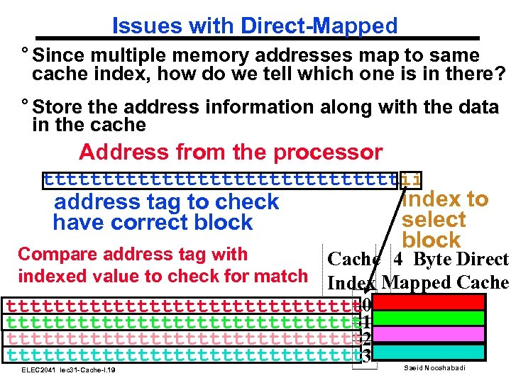 Issues with Direct-Mapped ° Since multiple memory addresses map to same cache index, how