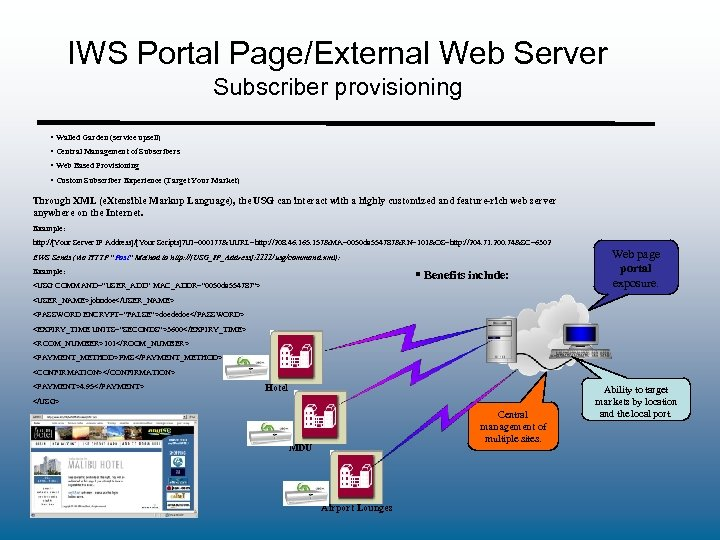 IWS Portal Page/External Web Server Subscriber provisioning § Walled Garden (service upsell) § Central