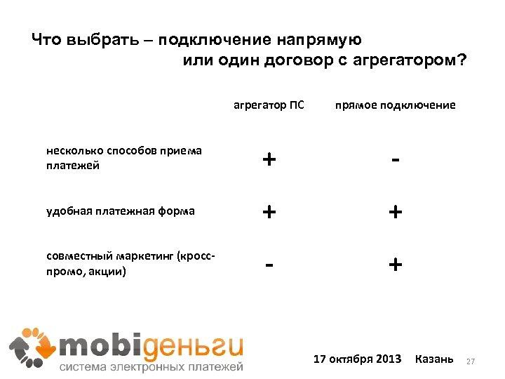 Что выбрать – подключение напрямую или один договор с агрегатором? агрегатор ПС прямое подключение