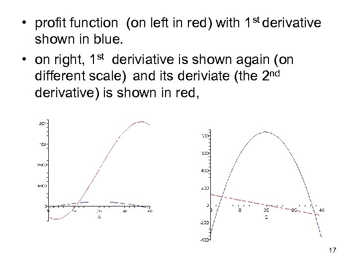 • profit function (on left in red) with 1 st derivative shown in