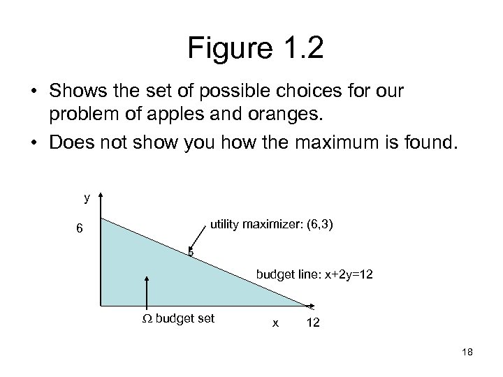 Figure 1. 2 • Shows the set of possible choices for our problem of