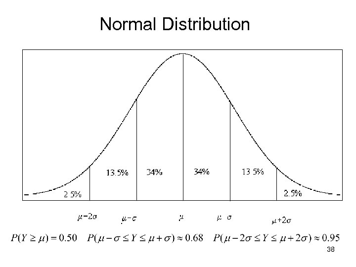 Normal Distribution 38