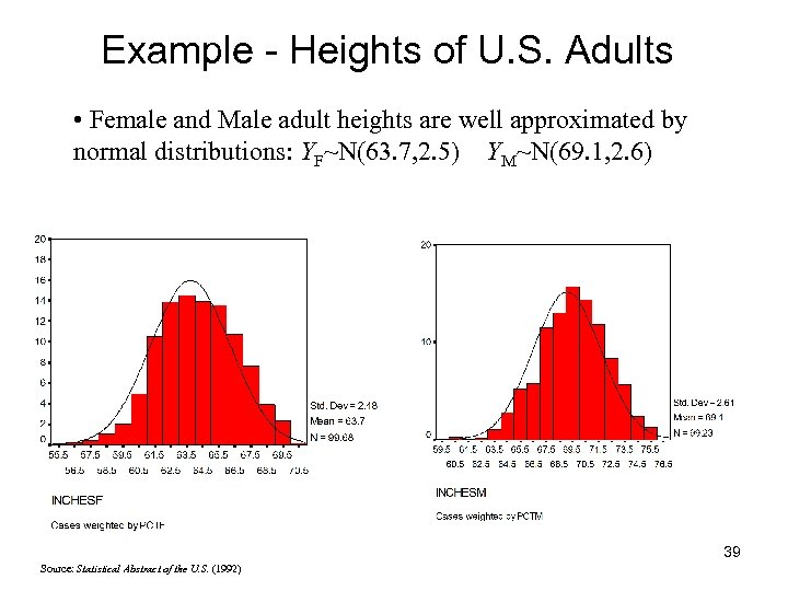 Example - Heights of U. S. Adults • Female and Male adult heights are