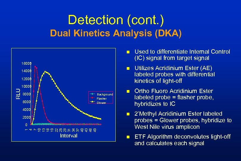 Detection (cont. ) Dual Kinetics Analysis (DKA) n Used to differentiate Internal Control (IC)