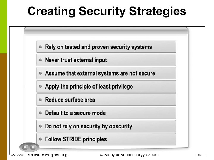 Creating Security Strategies CS 220 – Software Engineering © Binayak Bhattacharyya 2006 69