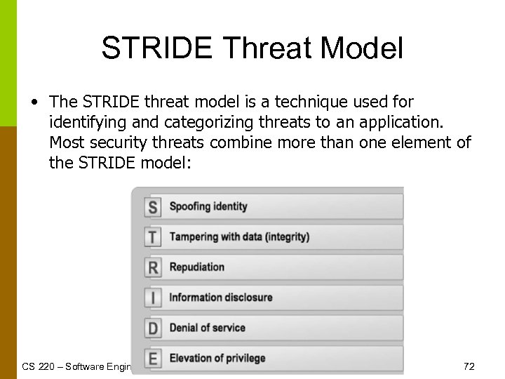 STRIDE Threat Model • The STRIDE threat model is a technique used for identifying