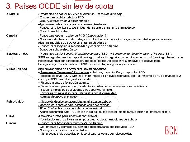3. Países OCDE sin ley de cuota Australia - Programas de Disability Services Australia: