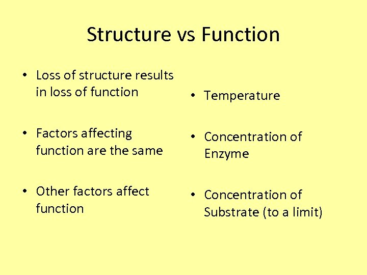 Structure vs Function • Loss of structure results in loss of function • Temperature