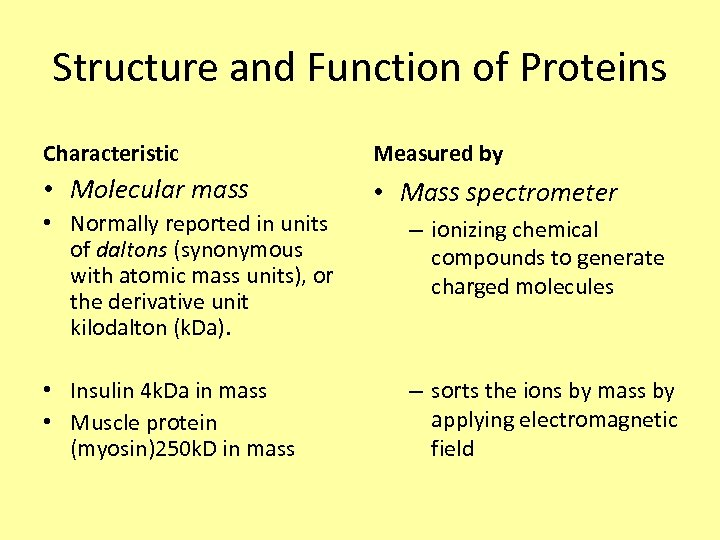 Structure and Function of Proteins Characteristic Measured by • Molecular mass • Mass spectrometer
