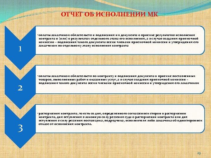 ОТЧЕТ ОБ ИСПОЛНЕНИИ МК 1 2 3 • оплаты заказчиком обязательств и подписания им