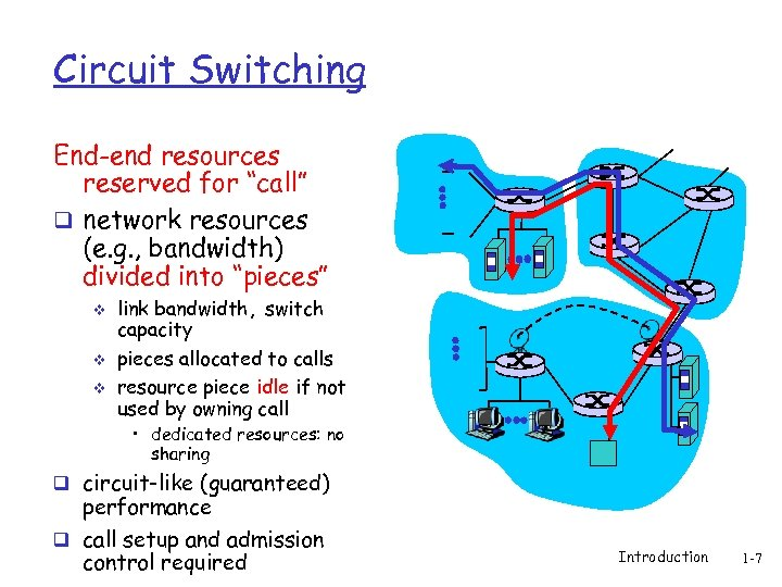 "Circuit Switching End-end resources reserved for ""call"" q network resources (e. g. , bandwidth)"