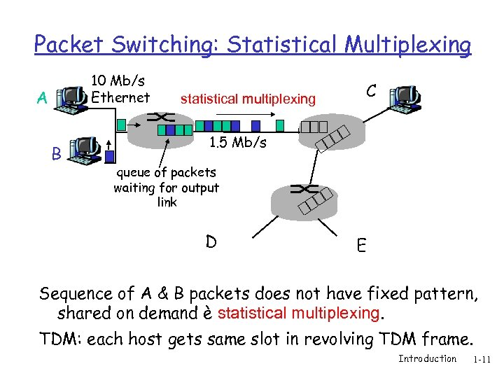Packet Switching: Statistical Multiplexing 10 Mb/s Ethernet A B statistical multiplexing C 1. 5