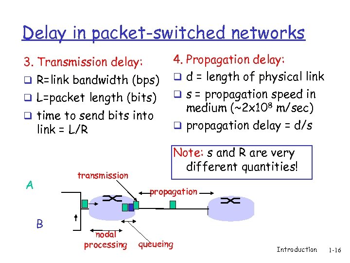 Delay in packet-switched networks 3. Transmission delay: q R=link bandwidth (bps) q L=packet length