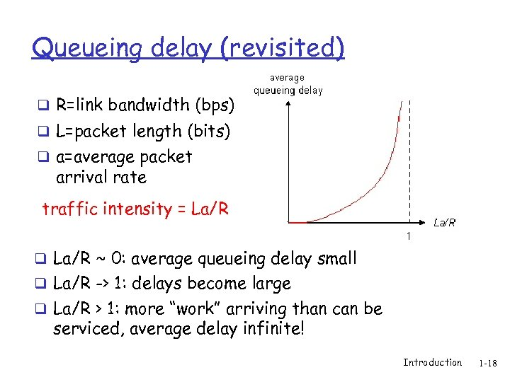 Queueing delay (revisited) q R=link bandwidth (bps) q L=packet length (bits) q a=average packet