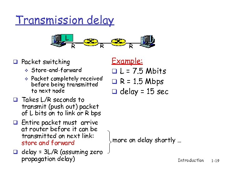 Transmission delay L R R q Packet switching v v Store-and-forward Packet completely received