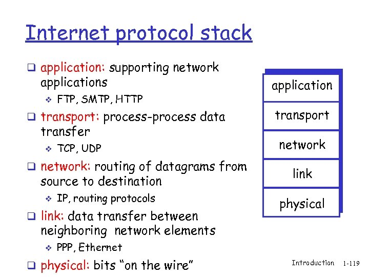 Internet protocol stack q application: supporting network applications v FTP, SMTP, HTTP q transport:
