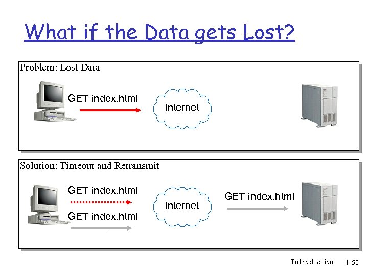 What if the Data gets Lost? Problem: Lost Data GET index. html Internet Solution: