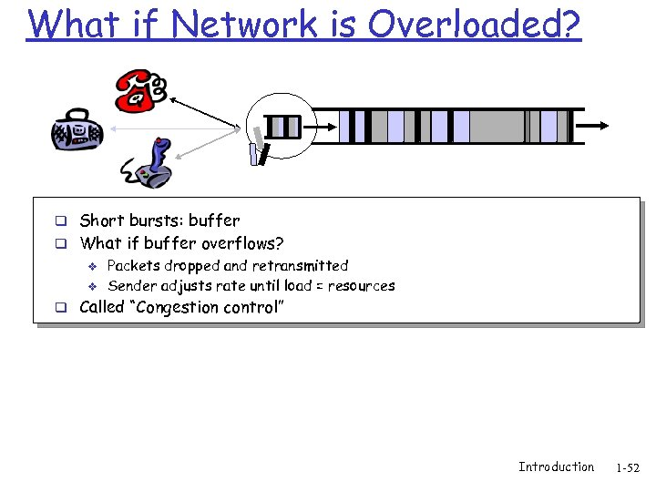 What if Network is Overloaded? q Short bursts: buffer q What if buffer overflows?